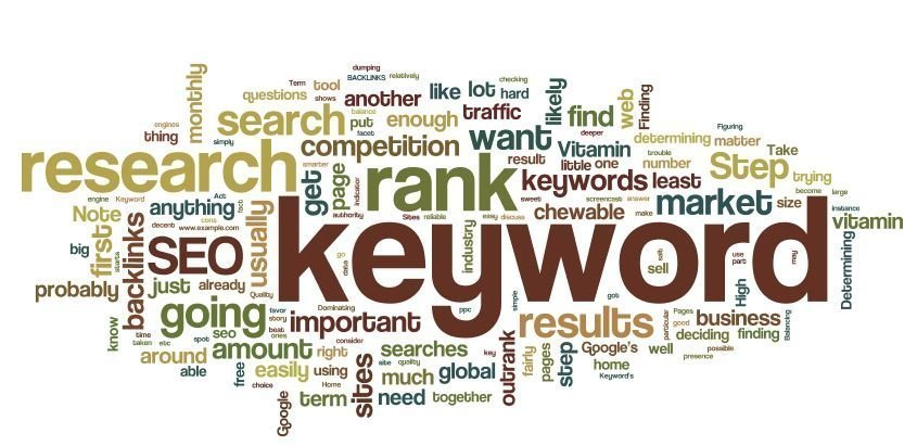 Keywords for online store